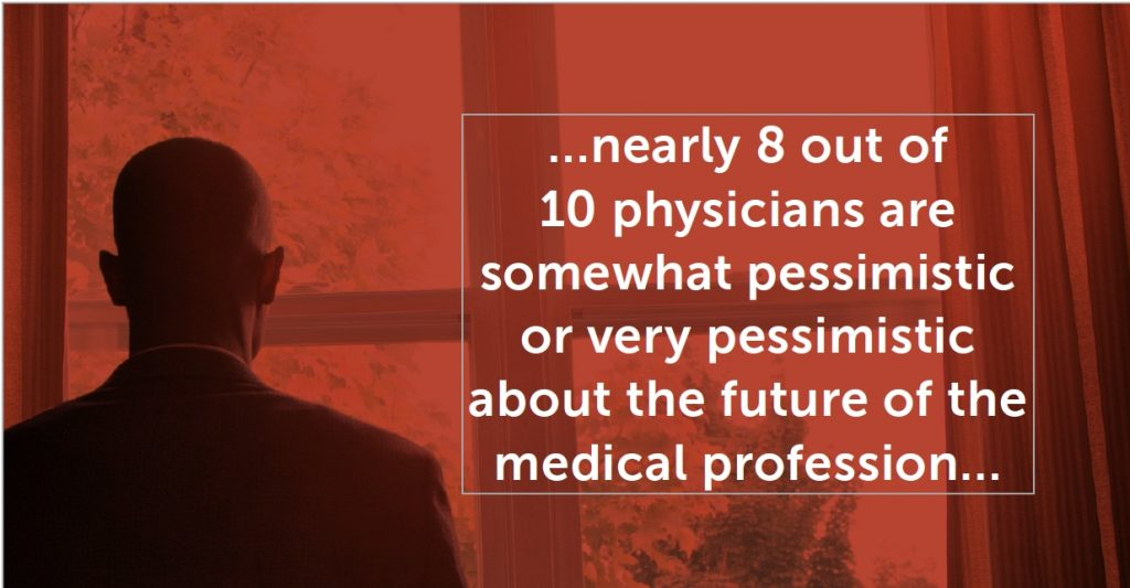 8 out of 10 doctors are somewhat pessimistic about the future of the medical profession