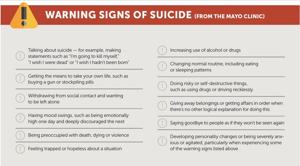 Chart provides Warning Signs of Suicide