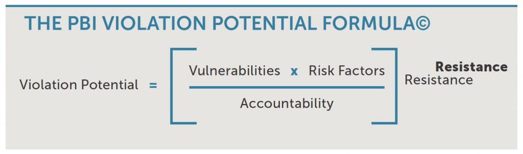 PBI Violation Potential Formula