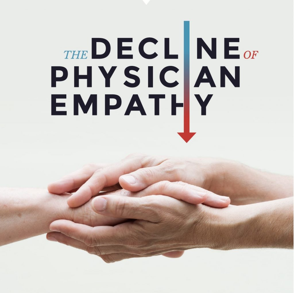 The decline of Physician Empathy