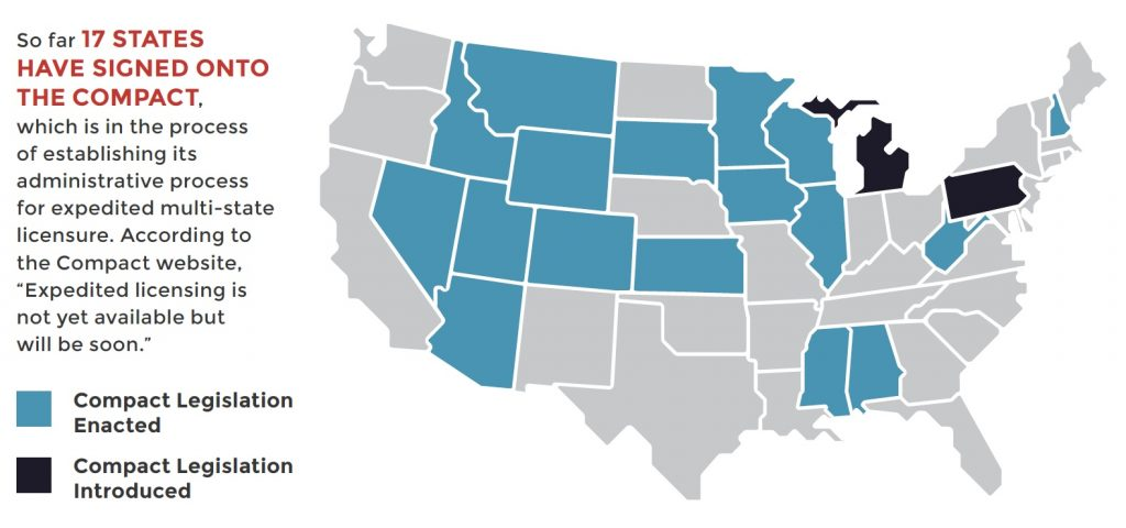 """So far 17 STATES  HAVE SIGNED ONTO  THE COMPACT,  which is in the process  of establishing its  administrative process  for expedited multi-state  licensure. According to  the Compact website,  """"Expedited licensing is  not yet available but  will be soon."""""""