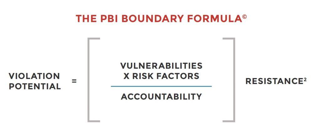 THe PBI Boundary Formula